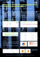 Aplikacija za evidentiranje korištenja građe i usluga u čitaoničkim prostorima GISKO